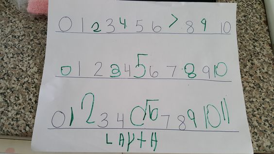 Counting On activity where he has to fill in the missing numbers for each sequence