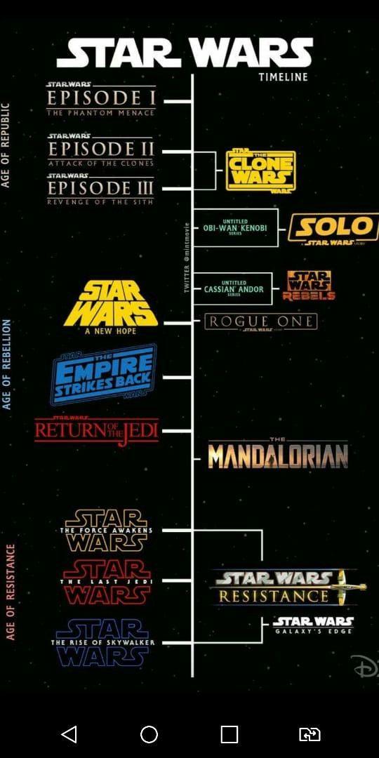 Cronologia Star Wars Timeline Star Wars Quotes Star Wars Wallpaper