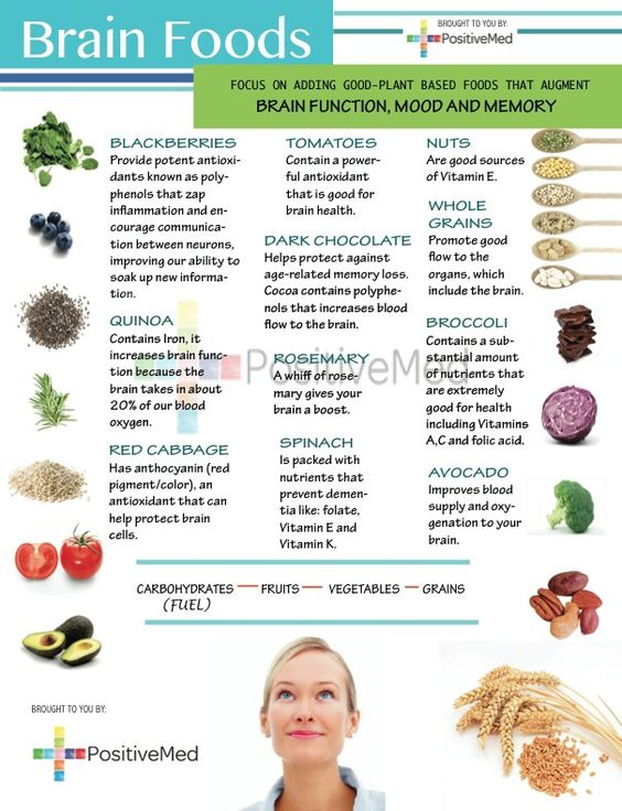 Foods to increase brain memory power photo 5