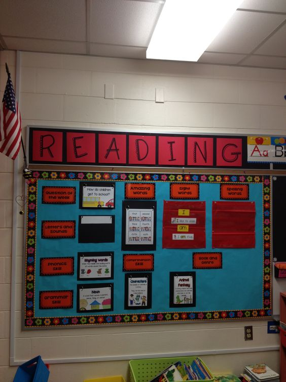 Kindergarten reading street focus wall...materials now available here: http://www.teacherspayteachers.com/Product/Kindergarten-Reading-Street-Focus-Wall-833463