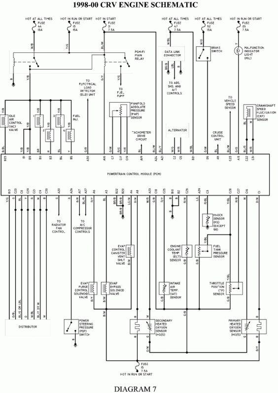 10 Honda Crv Car Stereo Wiring Diagram Car Diagram Wiringg Net Honda Element Honda Crv Honda Accord