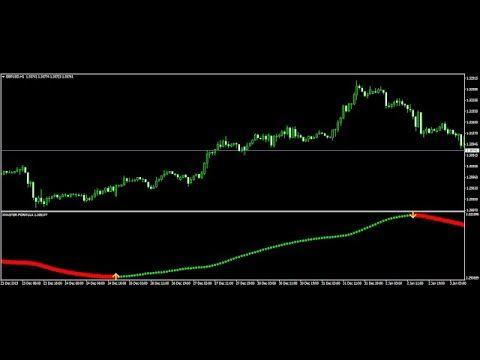 R056 Trend Ema Stochastic No Repaint Indicator Forex Metatrader