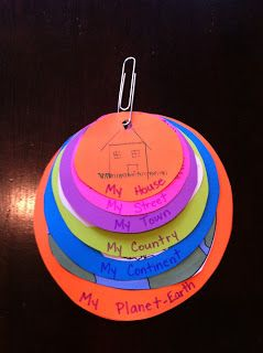 """To use with the book """"Me on the Map"""" - so excited to do this with my KinderCuties!"""
