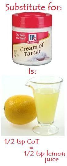 Substitute for Cream of Tartar is Lemon Juice. 1/2 tsp CoT = 1/2 tsp Lemon Juice. I've needed this a million times!
