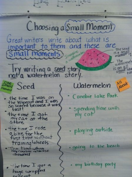 Writing about small moments...a Seed vs. a Watermelon anchor chart...there are a number of terrific writing anchor charts here, but this is my favorite! Kids always want to choose a topic that is just too big! This helps them narrow it down.