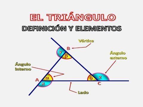 Definición Y Elementos Clasificacion De Triangulos Triangulos Matemáticas De Quinto Grado