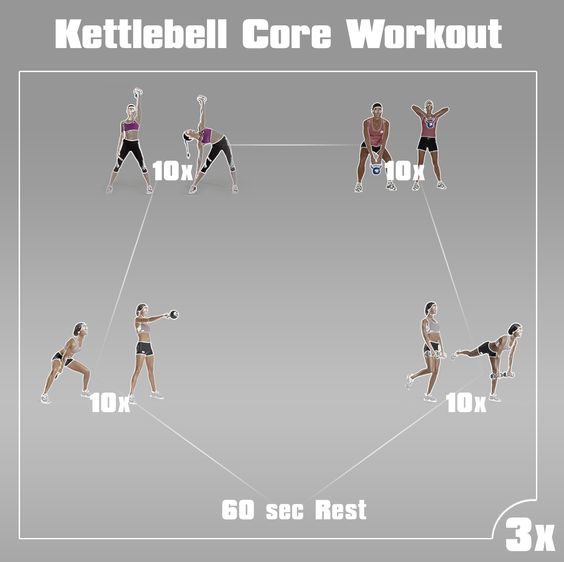 Fat Burning Kettlebell Exercises: Kettlebell Core Workout