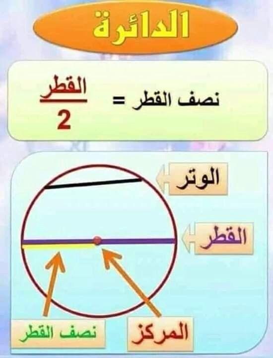 كلمات متقاطعة للاطفال بحث Google Learning Arabic Teach Arabic Arabic Worksheets
