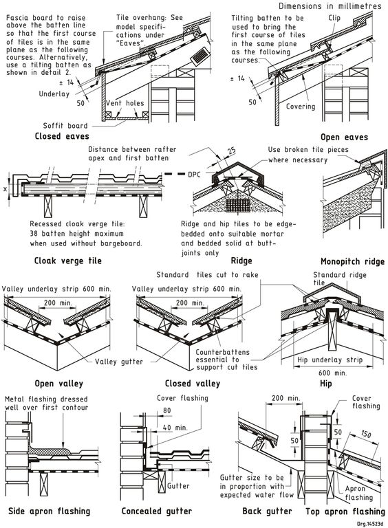 Figure 36 Typical Roof Tile Details C O N T 183 Struct