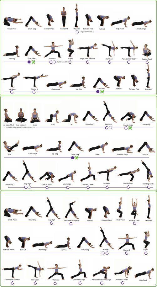 The Benefits Of A Hatha Yoga Practice Hatha Yoga Poses Yoga Postures Yoga Asanas