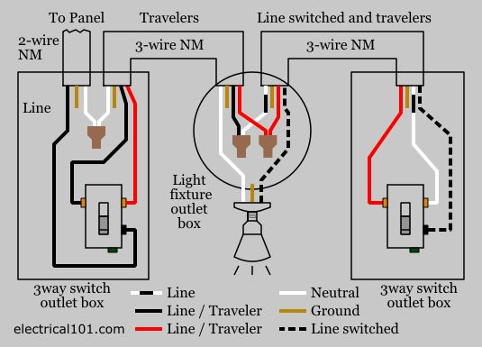 Light Switch Wiring Diagram With Neutral