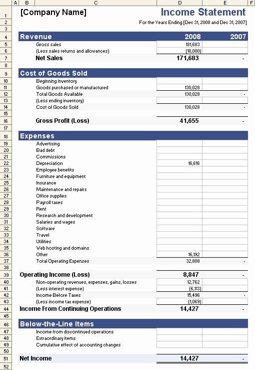48 Best Of Profit And Loss Statement Template In 2020 Income