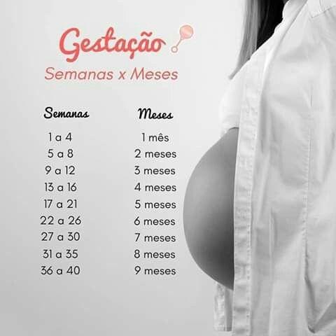 Pin De Liz Hernandez Em Regalos Para Baby Va A Nacer Com Imagens