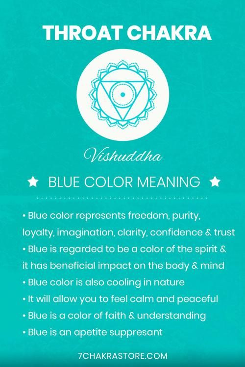 Chakra Colors 7 Chakras Their Color Meanings Chakra Affirmations Throat Chakra Healing Chakra Meanings