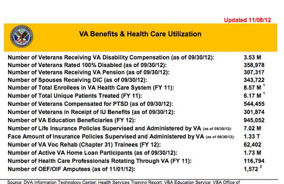 Find important information about changes in the VA system and - training report