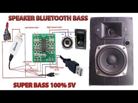 Ubah Speaker Jadul Jadi Speaker Wireless Dengan Bluetooth Audio Reciever Labana Id