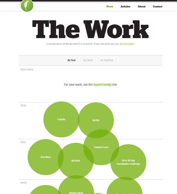 20 lindos exemplos de websites com layouts estilo linha de tempo - iDesigns Studio