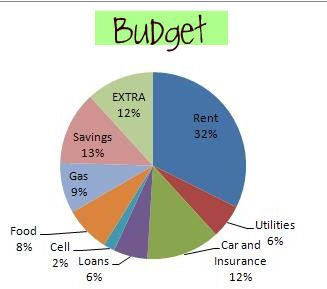 Thanks, Newlyweds on a Budget. Great stuff!!