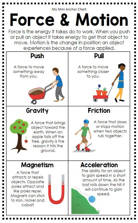 Force Motion Mini Anchor Chart Science Anchor Charts Science Lessons Force And Motion Force motion and energy worksheets