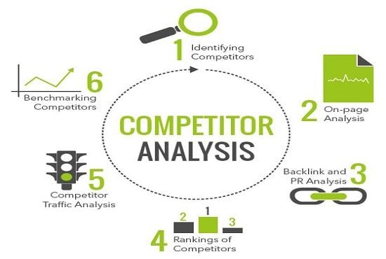 Samtrudy661 I Will Seo Keyword Research And Competitor Analysis For 5 On Fiverr Com Competitor Analysis Competitive Analysis Seo Analysis