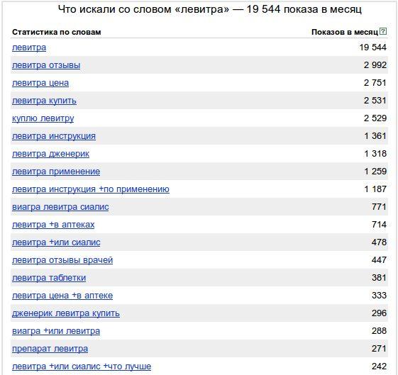 купить Виагру в интернет-магазине по почтекупить виагру в москве цена таблетки в интернете дешево заказать стоимость недорого препарат продажа