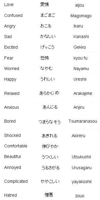 Japanese Words for Emotions and Feelings - Learn Japanese - http://wanelo.com/p/3878170/learn-japanese-online-rocket-japanese #日本語