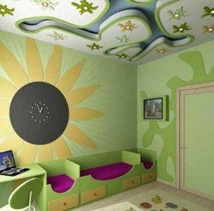 ديكورات جبس اسقف غرف نوم اطفال Bedroom False Ceiling Design False Ceiling Design Ceiling Design