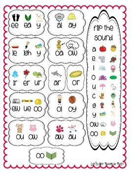 Vowel Digraph Chart. This is a sheet that could be a reference material for students. This is something a teacher could put in a notebook for a student. It shows the digraphs as well as pictures for the students to help recall sounds from words.