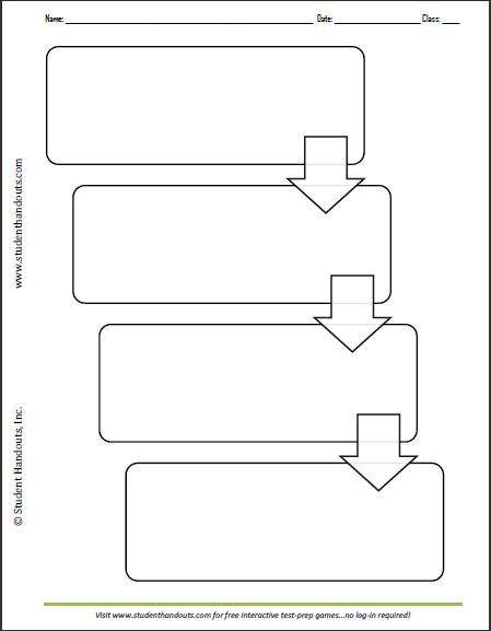 Doc.#960720: Blank Flow Chart Template – Blank Flow Chart Template ...