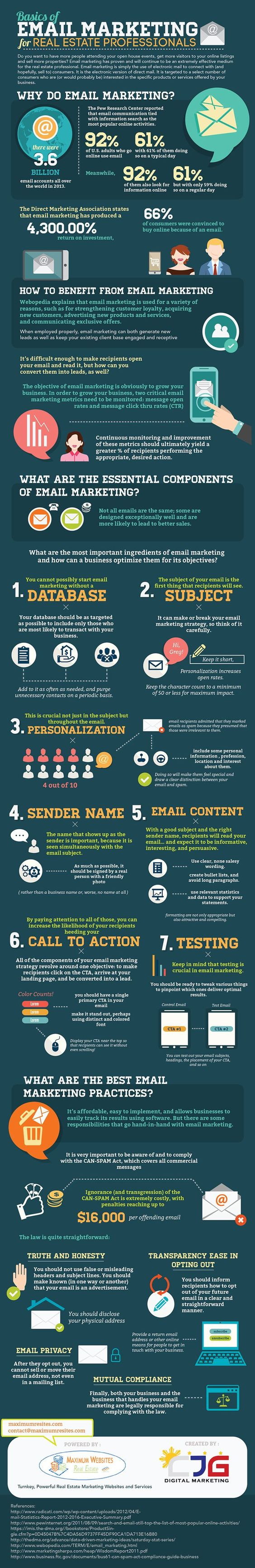 When employed properly, email marketing can both generate new leads as well as keep your existing client base engaged and receptive.