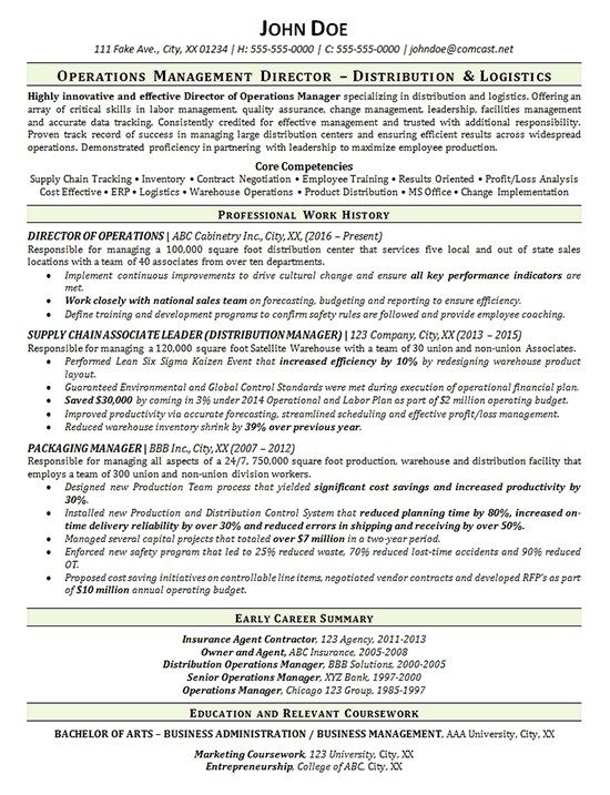 Warehouse Manager Resume Example Distribution Logistics Manager Resume Job Resume Samples Resume Examples