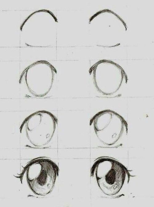 Eyes Drawing In 2020 Anime Eye Drawing Eye Drawing Tutorials How To Draw Anime Eyes