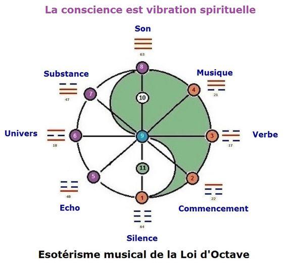 Le verbe est musique 23c657cbc45b365735b201f2ff279265