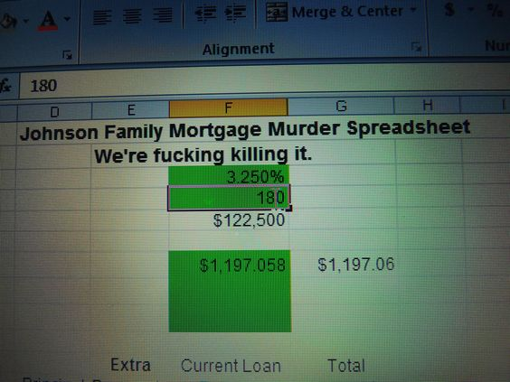 Create a Mortgage Calculator With Microsoft Excel Mortgage payment