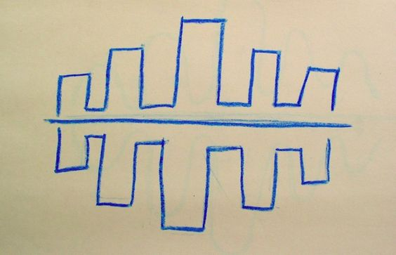 Waldorf ~ 2nd grade ~ Form Drawing ~ Horizontal Symmetry ~ main lesson book