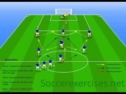Soccerexercises Youtube In 2020 Soccer Workouts Kids Soccer Passing Drills