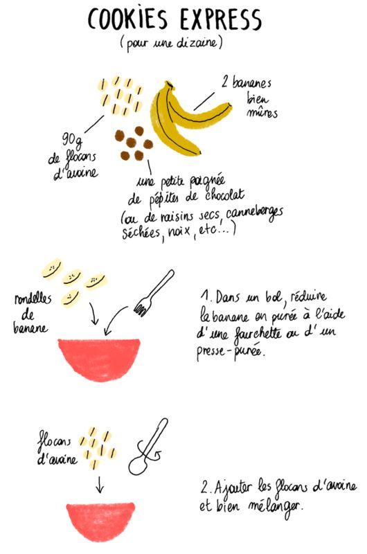 cookies-express (avec des bananes trop mûres) - Les 3 soeurs