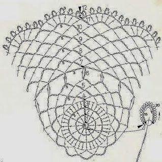 Bab n e altro schemi di campanelle crochet vanocni for Schemi di cabina di log