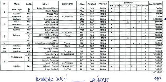 asansör boyutları tablosu ile ilgili görsel sonucu ASANSÖR - sample yahtzee score sheet