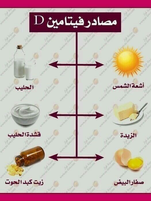 Pin By Alaa Alahdli On فوائد صحية Health Facts Fitness Health And Fitness Expo Health Fitness Nutrition