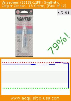 Versachem (26189-12PK) Synthetic Caliper Grease - 18 Grams, (Pack of 12) (Automotive). Drop 79%! Current price $5.61, the previous price was $26.37. http://www.adquisitio-usa.com/versachem/26189-12pk-synthetic