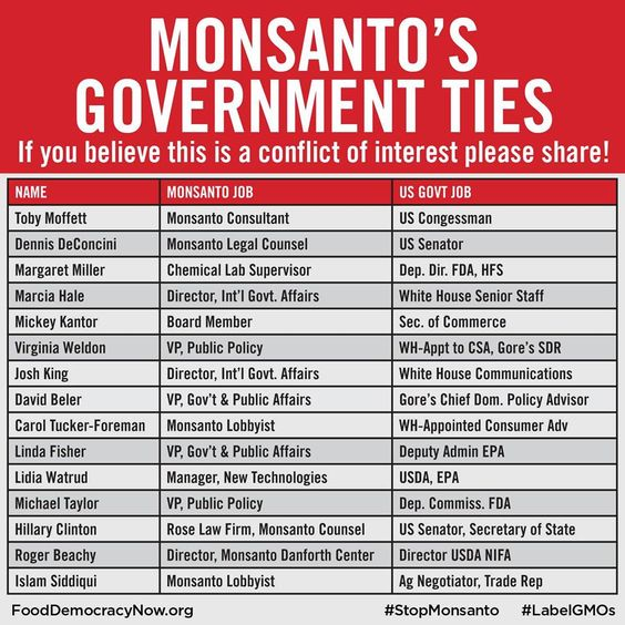 Monsanto claims that GMOs and their weedkiller Roundup are perfectly safe. So why are they fighting GMO labeling in the U.S.? As the manufacturer of Agent Orange, DDT, PCPs and dioxin, Monsanto's toxic legacy of harm to the environment and human health is without parallel. http://action.fooddemocracynow.org/sign/take_the_Monsanto_stock_plunge/: