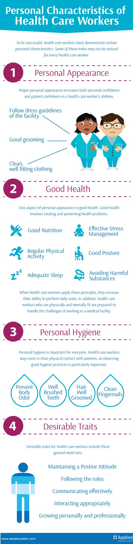 personal qualities of a health care worker part i we health personal characteristics of a health care worker infographic blog aeseducation