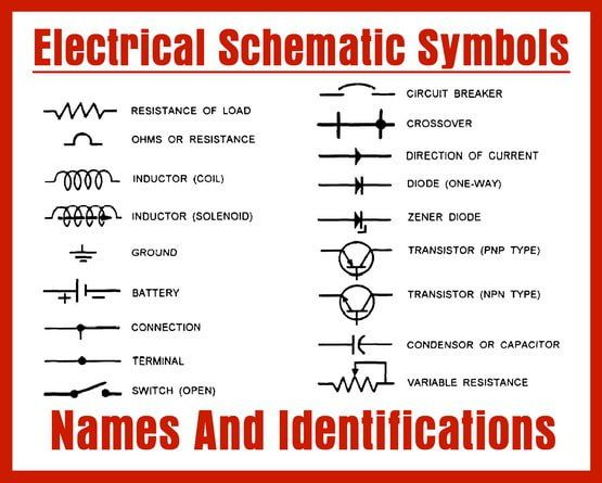 Electrical Schematic Symbols - Names And Identifications | Electrical  schematic symbols, Electrical symbols, Electronic schematicsPinterest
