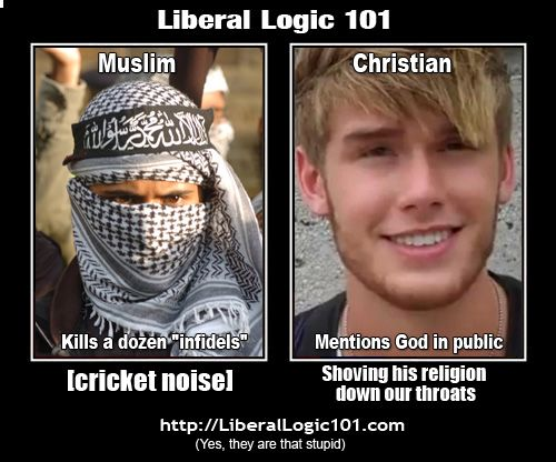 Image result for LIBERAL LOGIC CHRISTIAN CONSERVATIVE MUSLIM