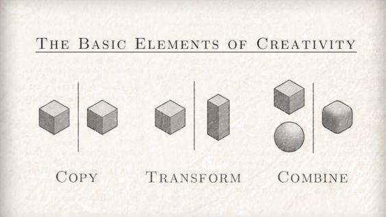 """creativity is combinatorial"""