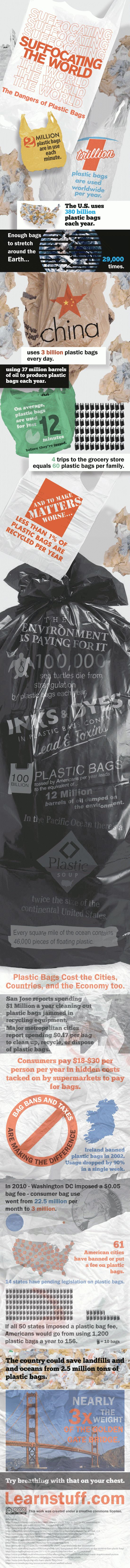 How Are Plastic Bags Suffocating The World?