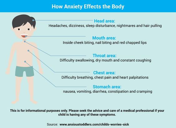 How Anxiety Effects The Body The Healing Path With Children