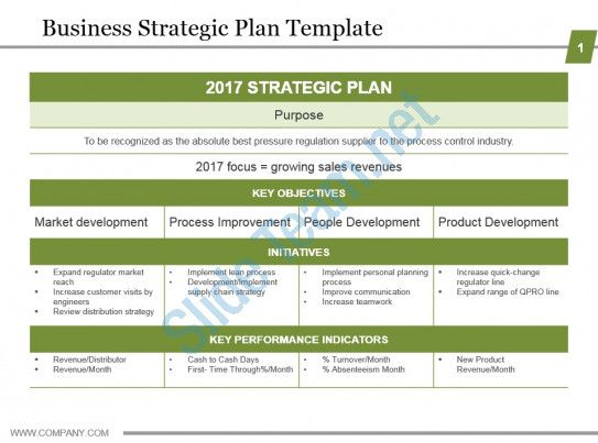 Business Strategic Plan Template Powerpoint Guide Slide01