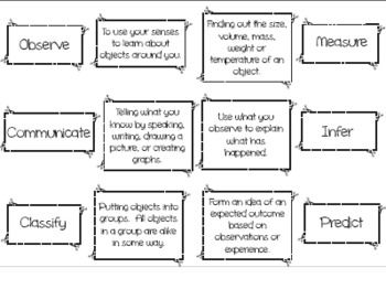 Worksheet Science Process Skills Worksheets science and process skills on pinterest foldable